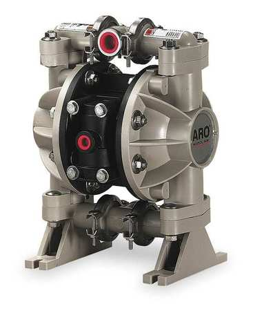Shop Positive Displacement Pumps Category
