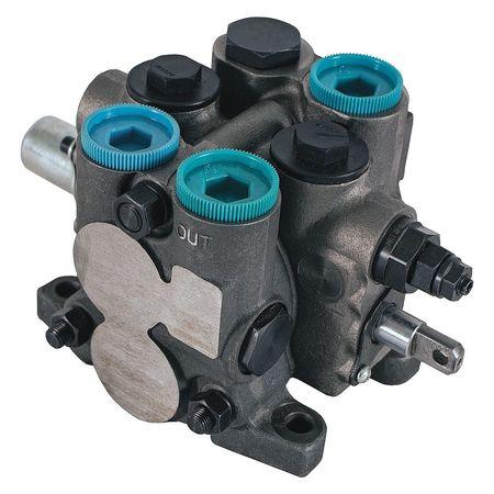 Hydraulic Control Valves USA Supply : USAHydraulic com