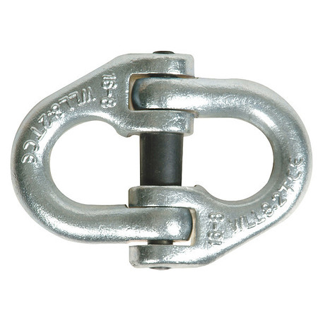 Coupling Links