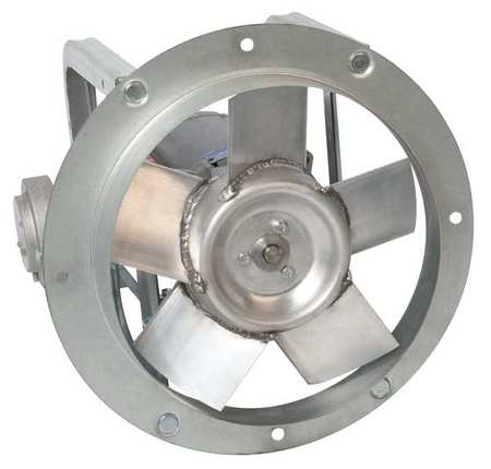 Ring Exhaust Fans,  Hazardous Location
